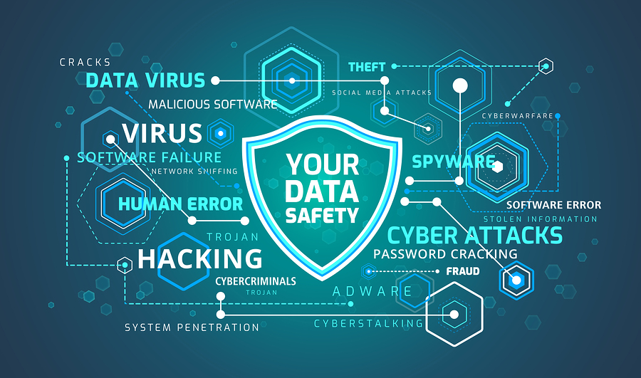 DATA PROTECTION – Procentric Technology Sdn Bhd